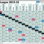 Calendario Premier League 2015-2016