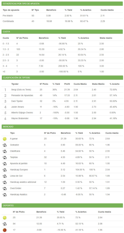 Estadisticas anuales 2017 detalladas - Mayo
