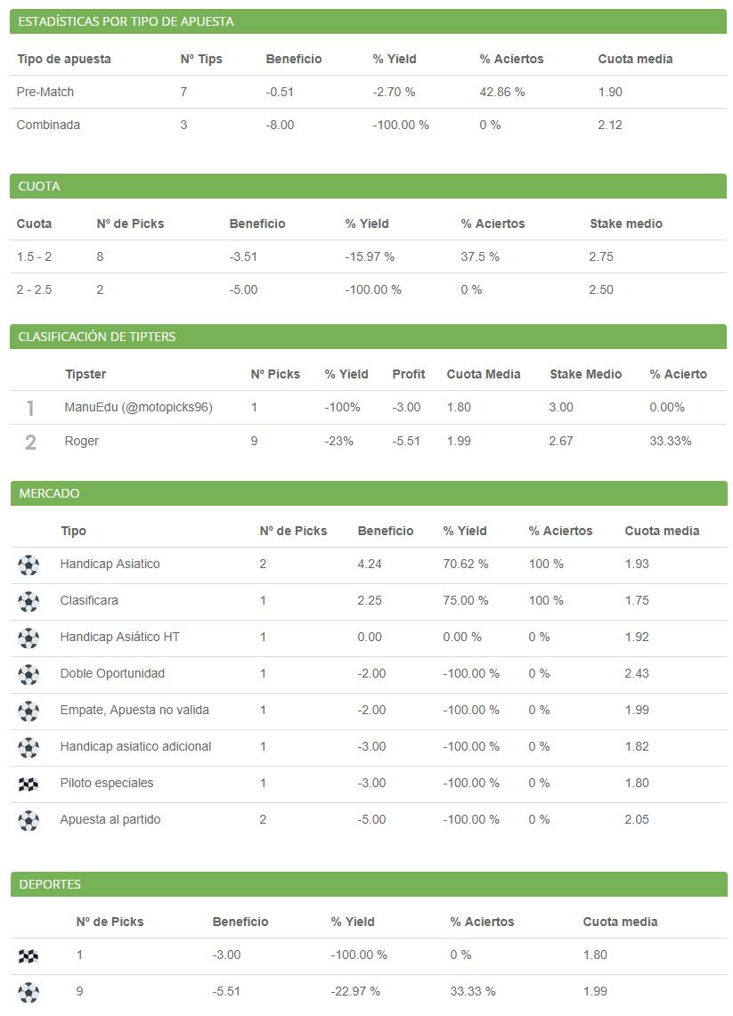 Estadísticas 2017 detalladas - Julio