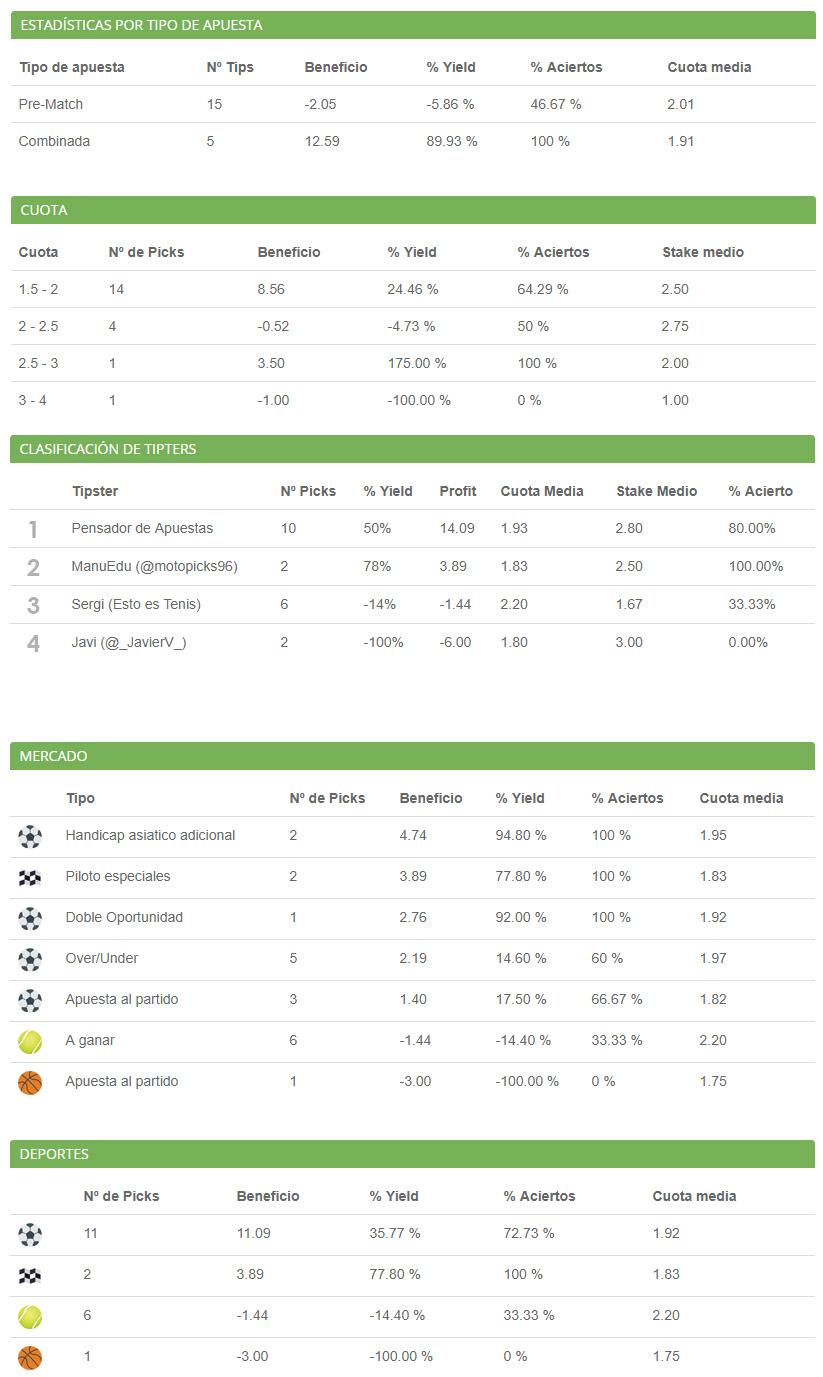 Estadisticas 2017 detalladas - Septiembre