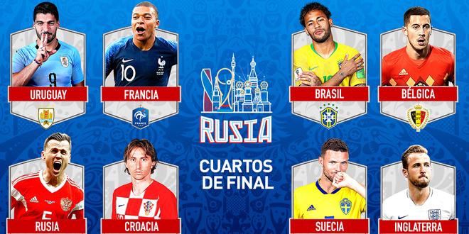 Así están las cuotas a campeón del Mundial de Rusia 2018