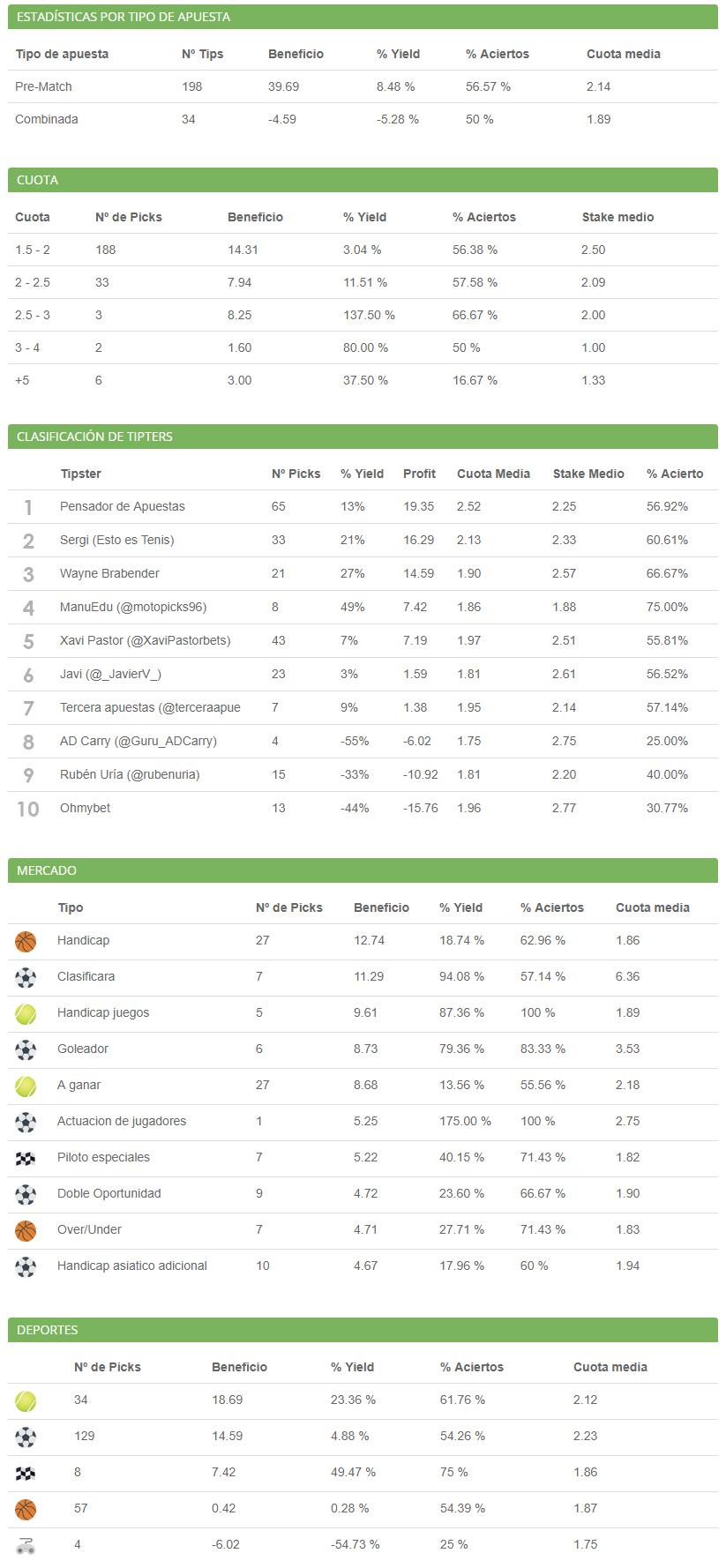 7 - Estadísticas anuales detalladas - Agosto 2018