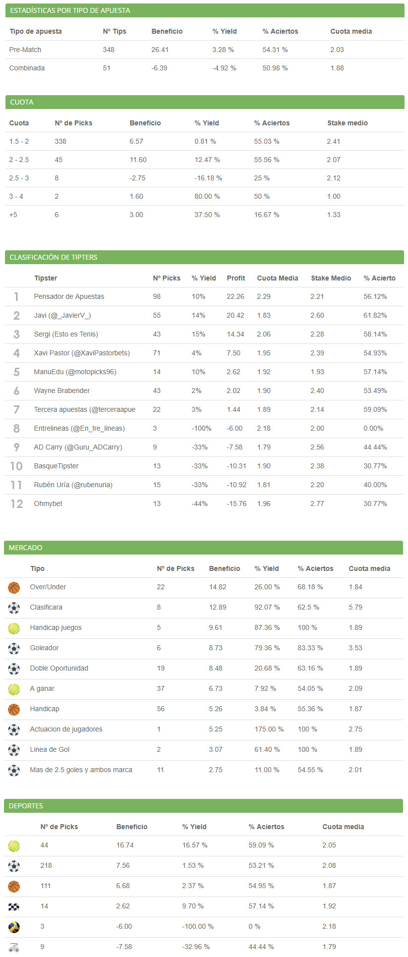 11 - Estadísticas anuales detalladas - Diciembre 2018