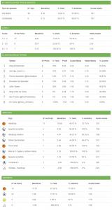 4-Estadísticas-detalladas-Abril-2019