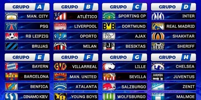 Champions League: Clasificación fase de grupos